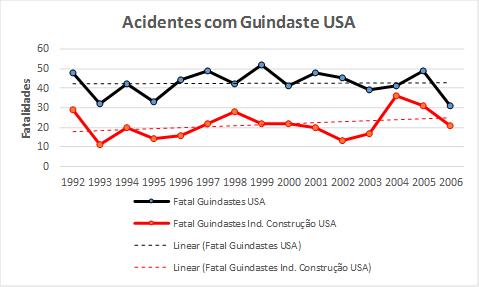 guindastes-1