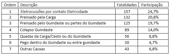 guindastes-2